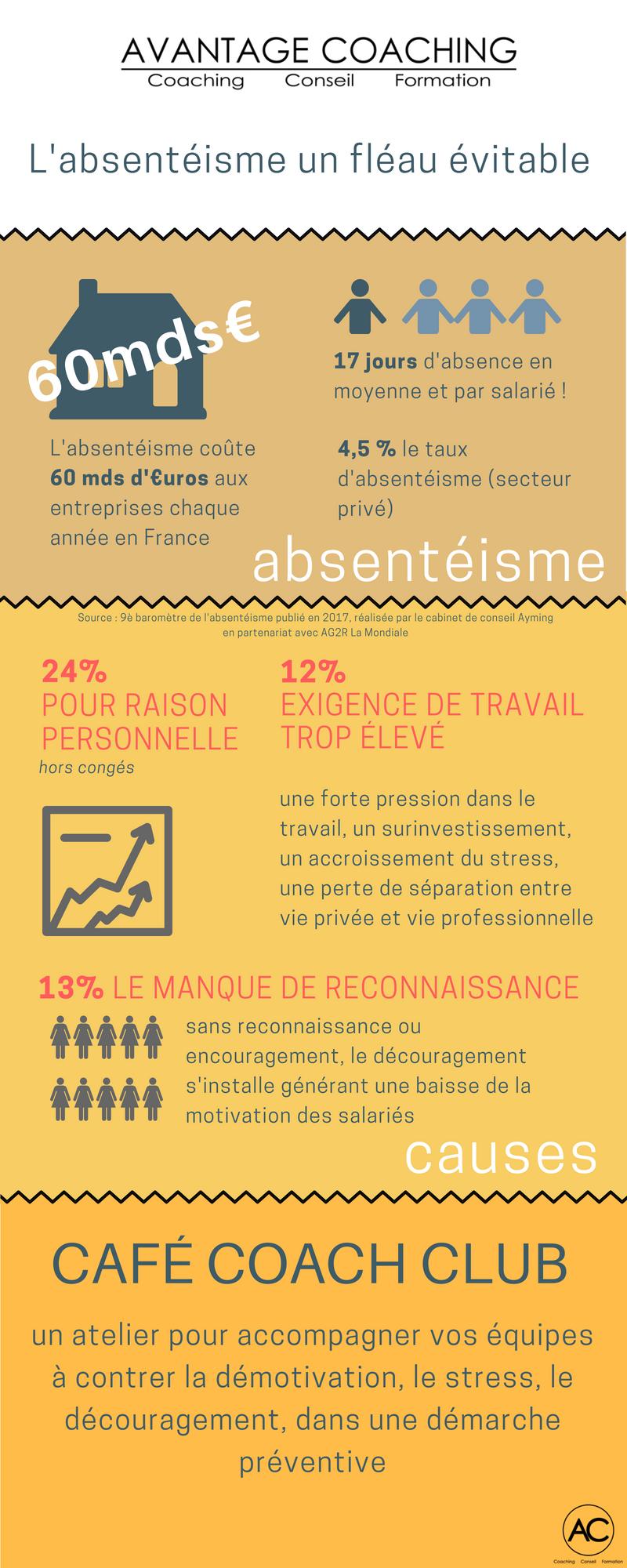 Le Café Coach Club-infograph1.AC.8.2018